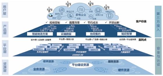 青岛市安全平台_最新动态-青岛第三方工业和信息化综合服务平台-青岛软件和信息 ...