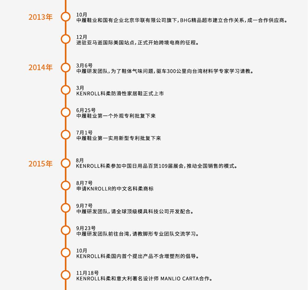 大事記02-03