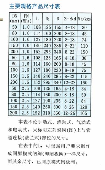 主要规格产品尺寸表