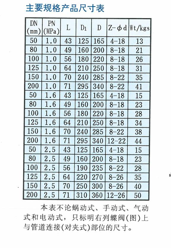 主要规格产品尺寸表.png