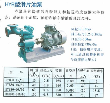 HYB型滑片油泵