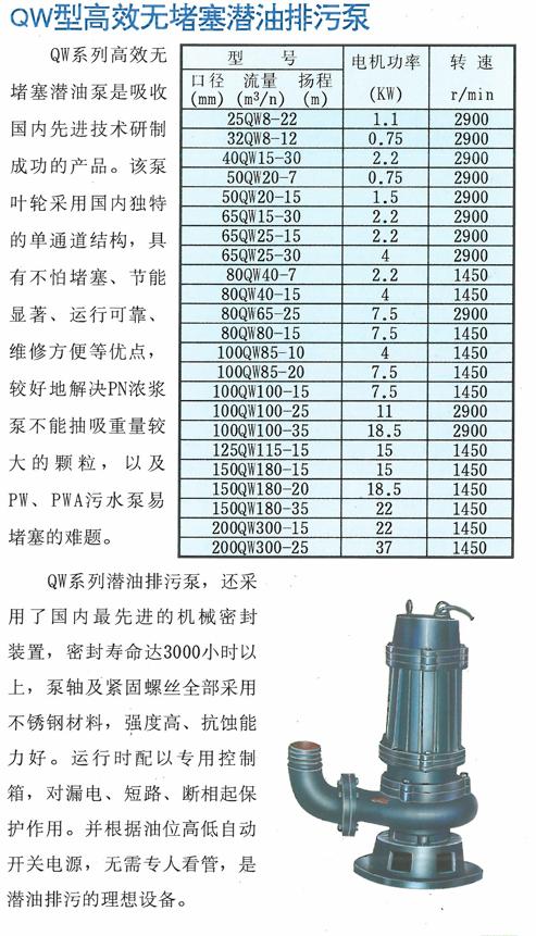 QW型高效无堵塞潜油泵排污阀