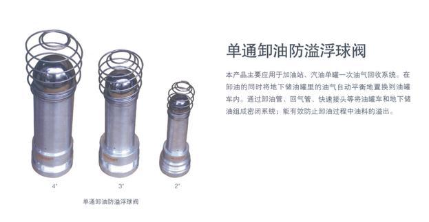 单通卸油防溢浮球阀-副本