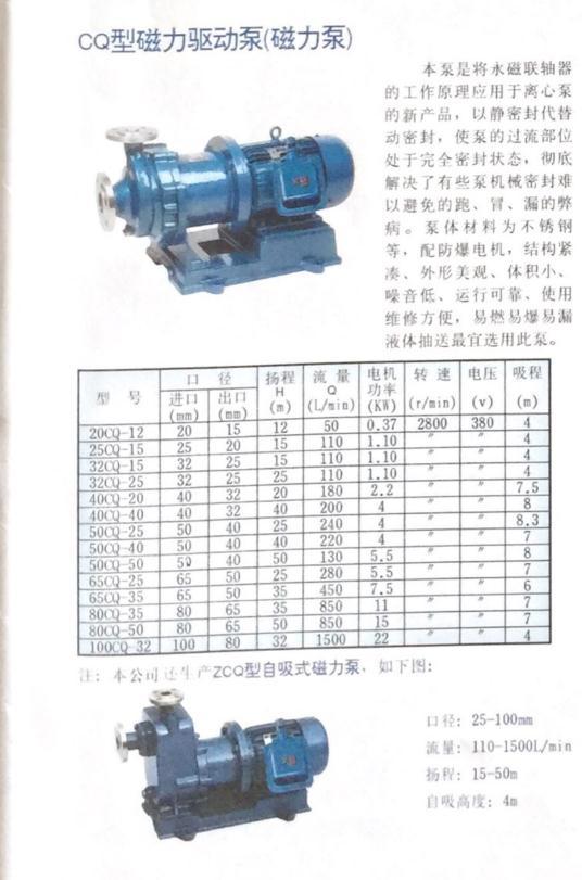 CQ型磁力驱动泵-磁力泵