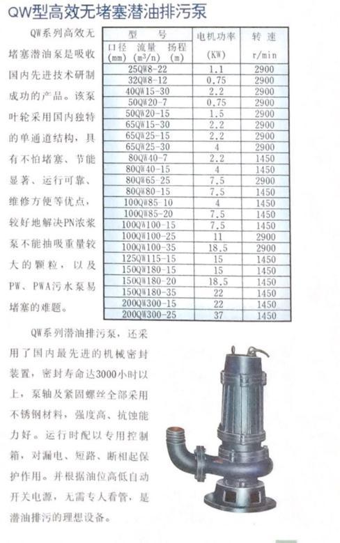 QW型高效无堵塞潜油排污泵
