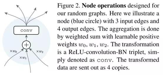 Generatinggeneralgraphs.webp
