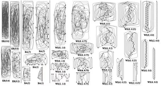 人工智能神经网络模型.webp
