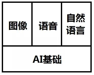 人工智能课程模块.webp