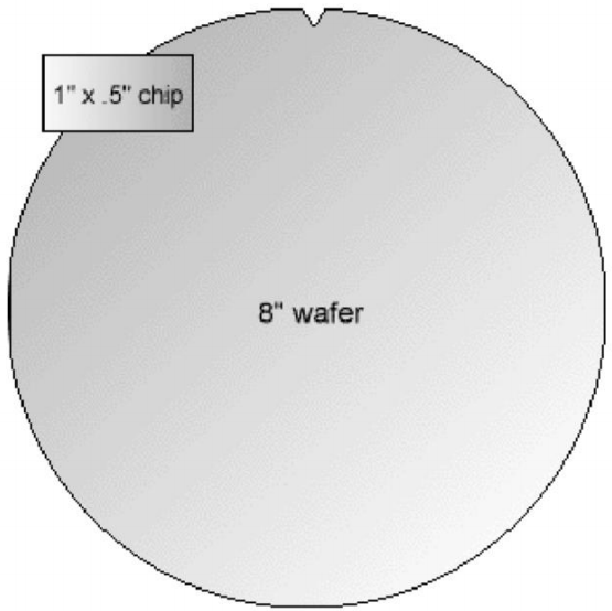 12寸测试片-V-Nothch-假片-12inch-Dummy-Wafer-Test-Wafer