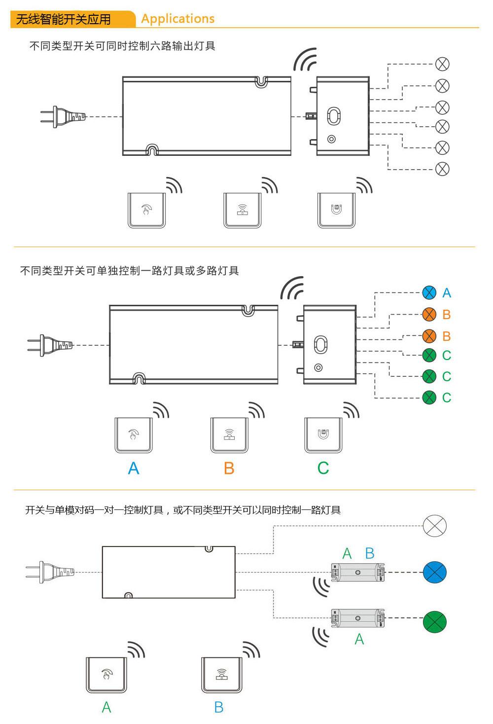 无线智能开关详情-中文_05