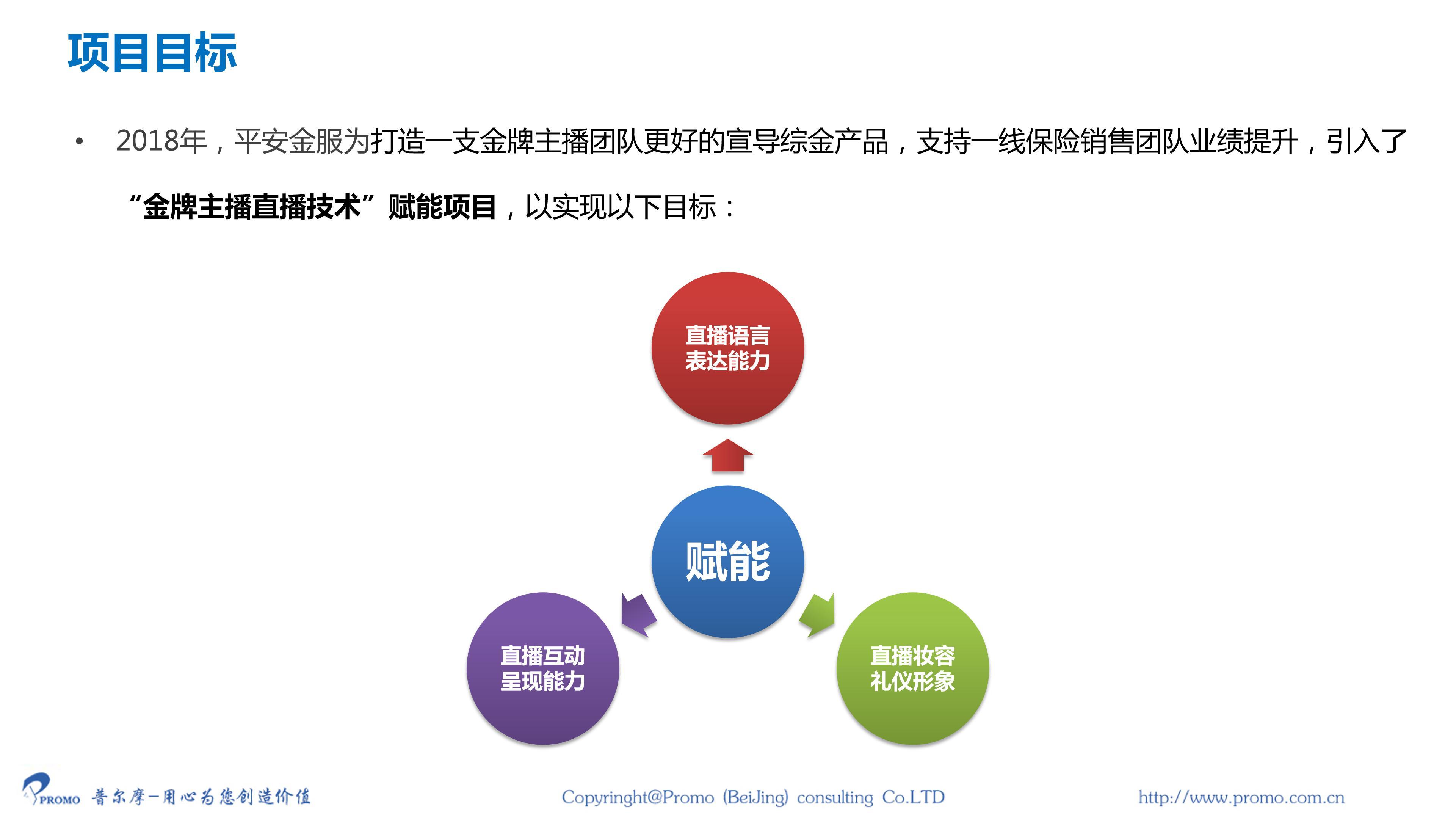 20190415平安集团直播项目案例_08