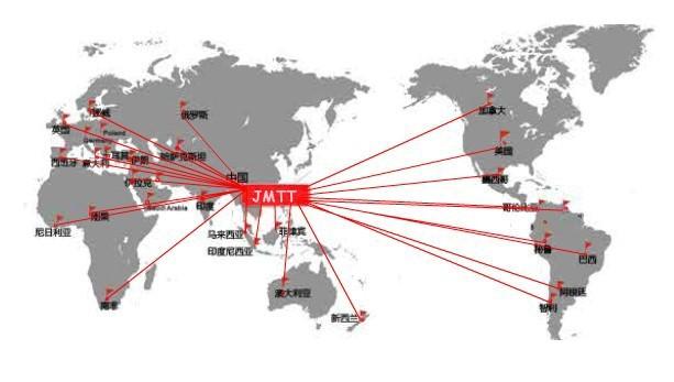 国际营销网络