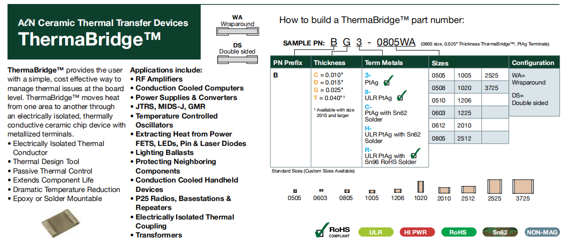 ThermaBridge
