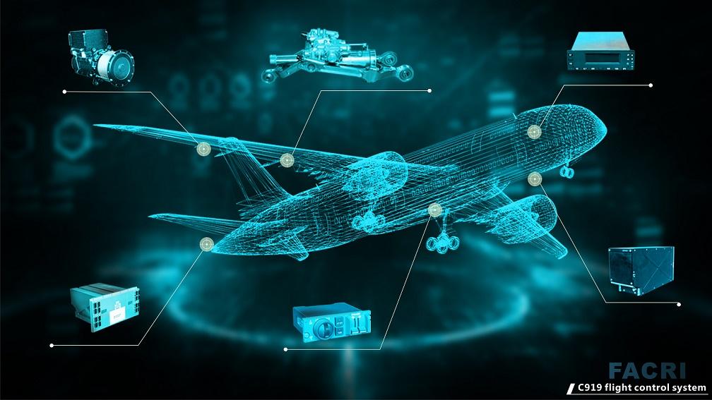 民機飛控系統