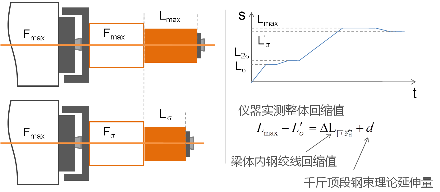 預應力張拉程控系統-9