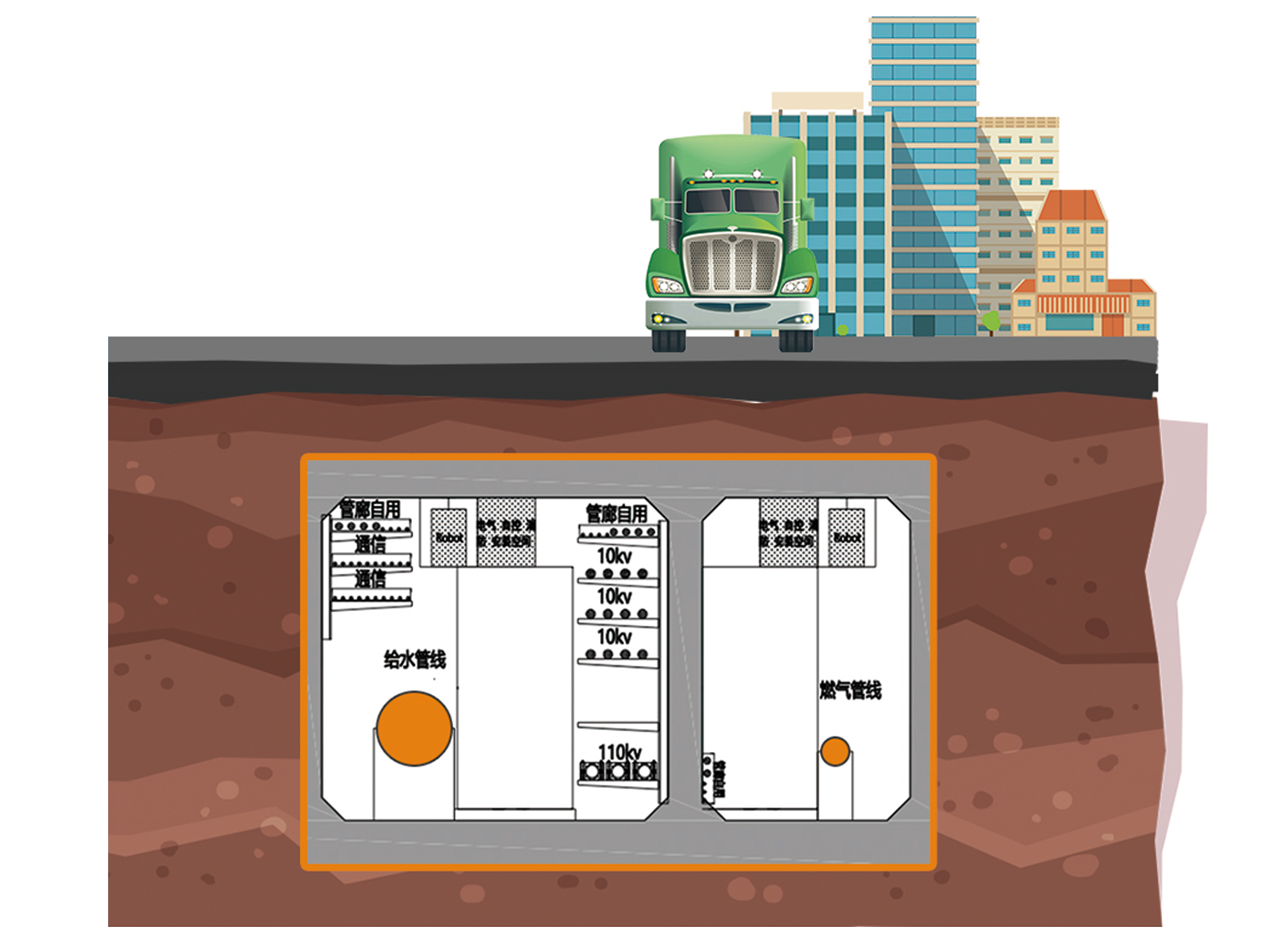 綜合管廊解決方案-沖擊荷載