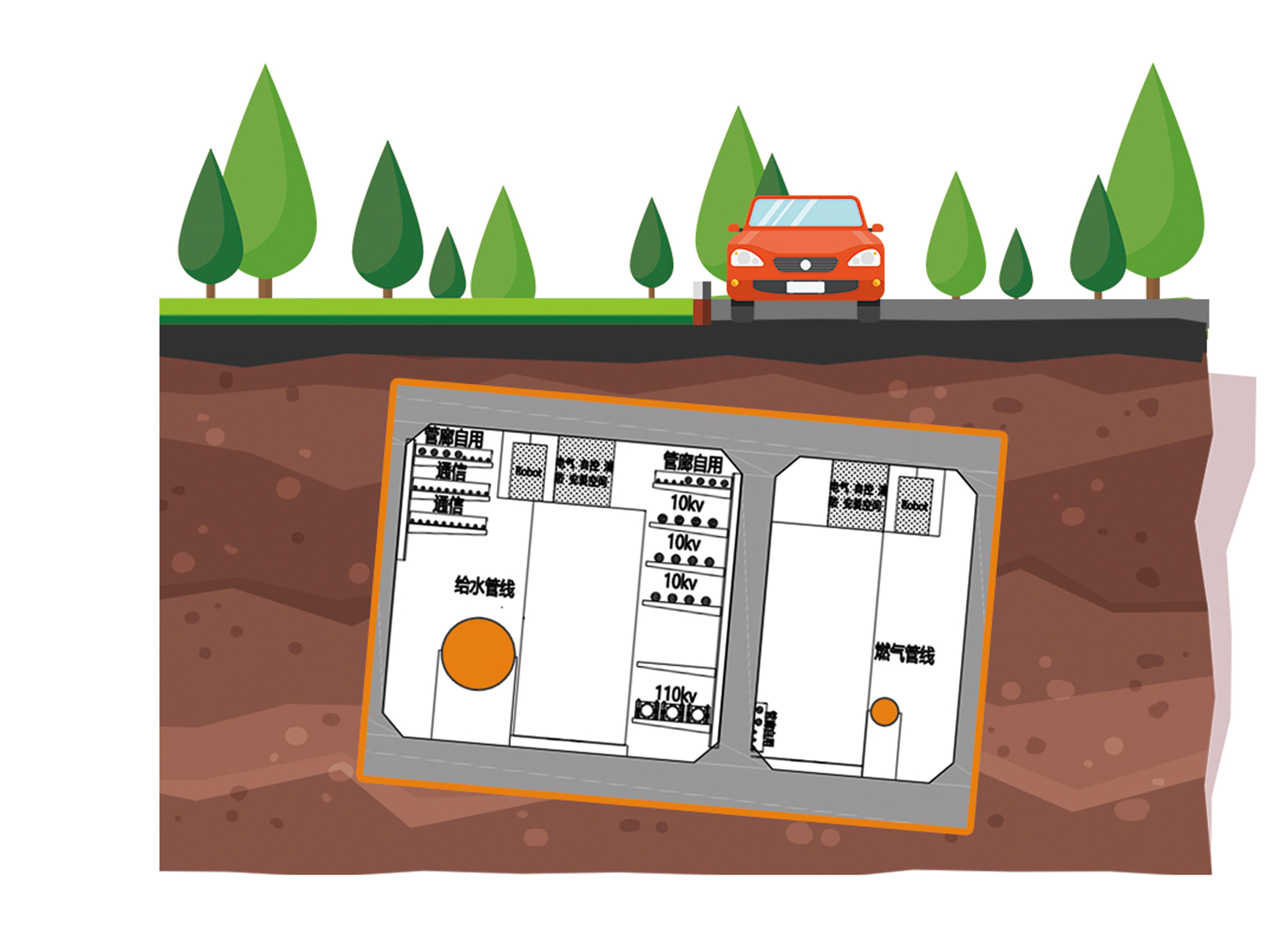 綜合管廊解決方案-傾斜