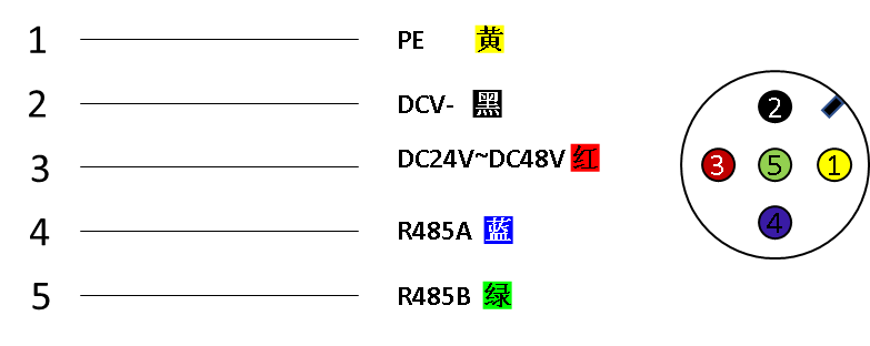 拉繩式裂縫計(位移計)接線方式