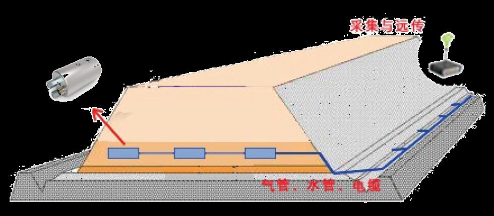 路基監測布點示意圖2