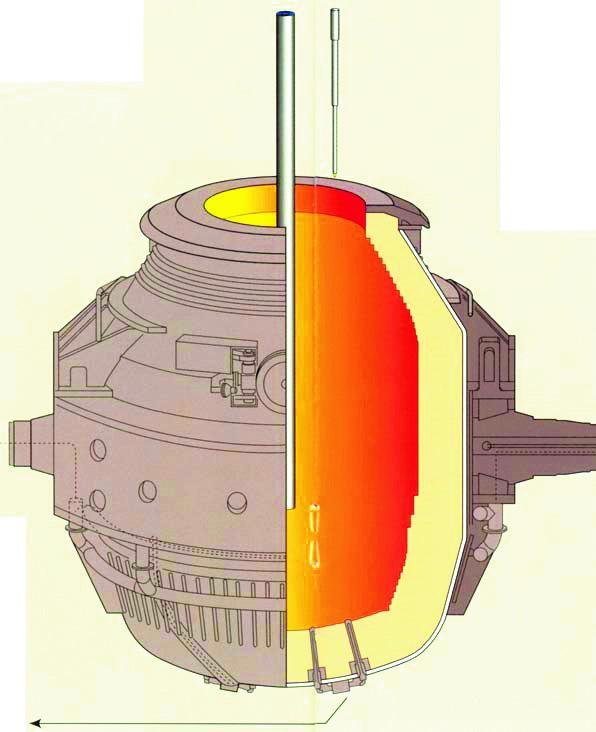 炼钢优势 技术实现 5
