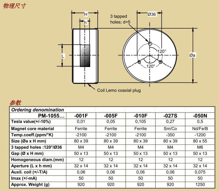 標準磁體參數