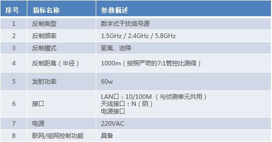 DC2300反制单元技术规格