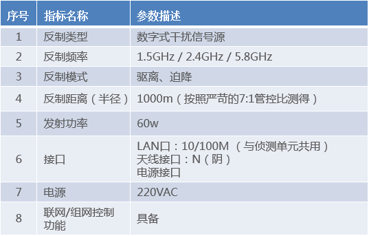 DC2300技术规格-反制单元
