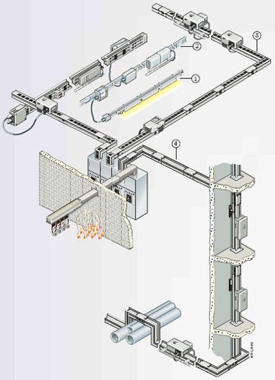 密集型母線槽原理圖