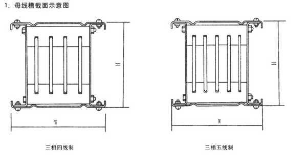空氣絕緣型母線槽的原理圖
