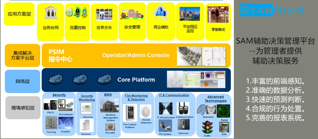 1200--480網站圖片-江森泰科集成管理平臺