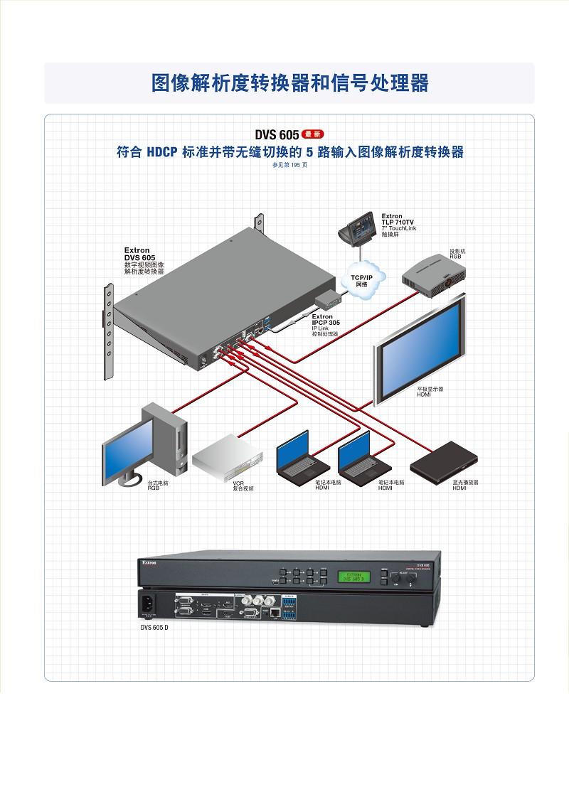 视频信号处理器2