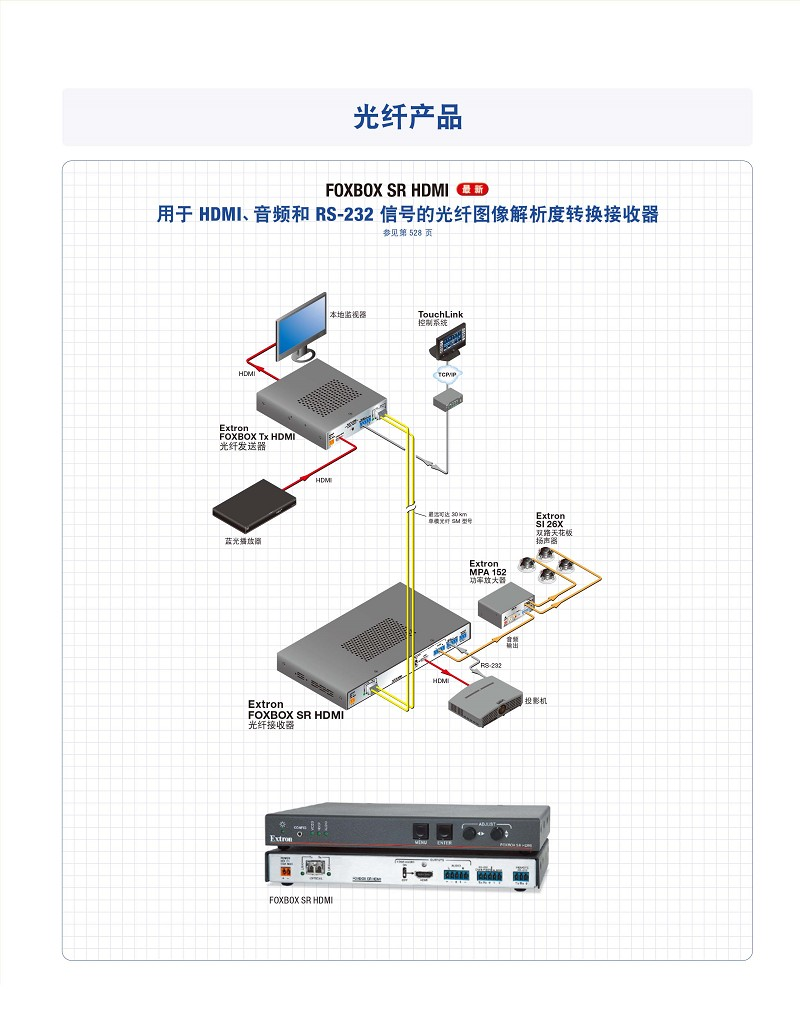 光纤产品-1