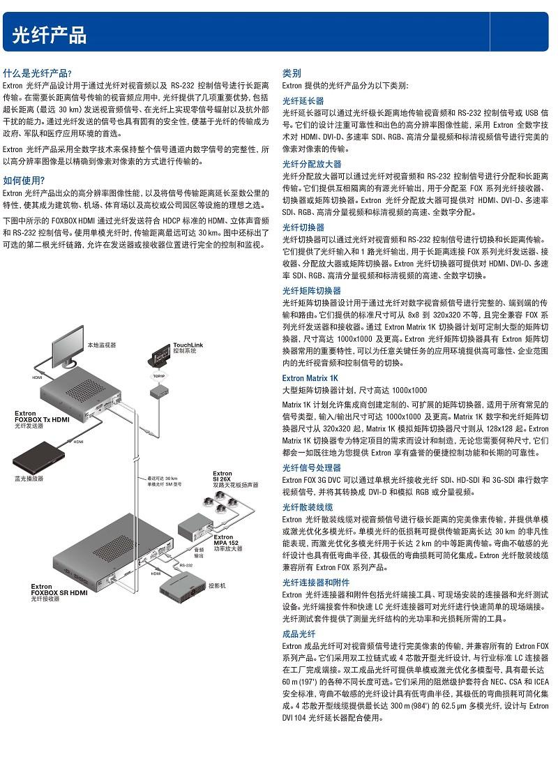 光纤产品-3