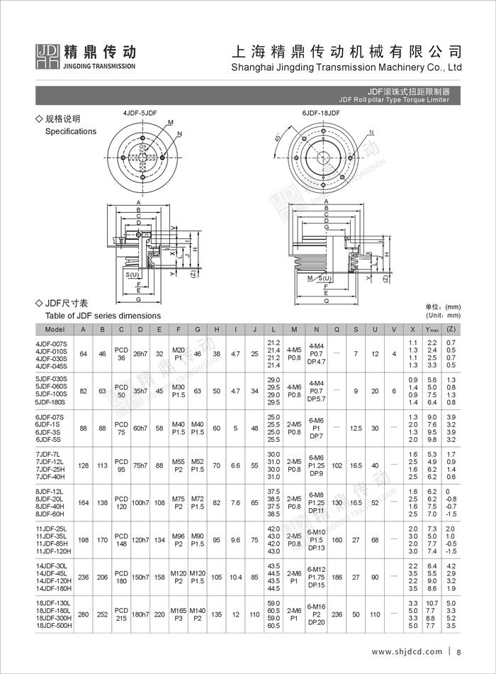 滾珠扭力限制器2-1