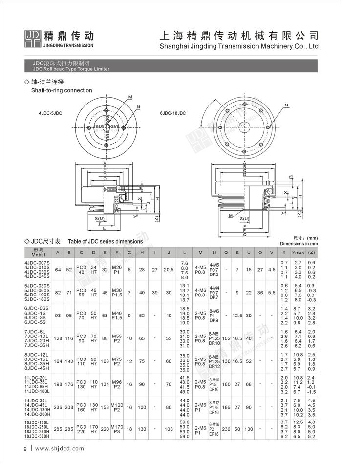 滾珠扭力限制器3-1