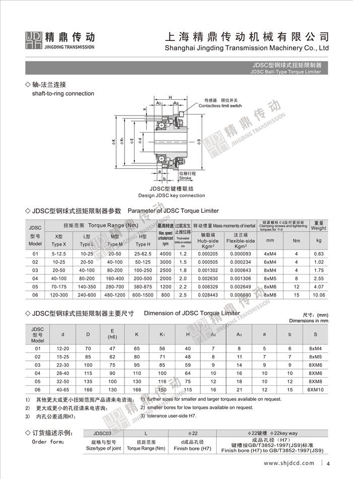 鋼球式扭力限制器3-1