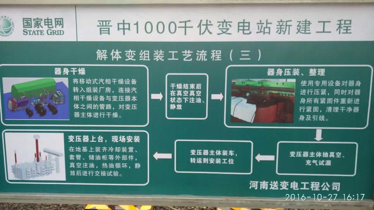 1000kV電站宣傳板