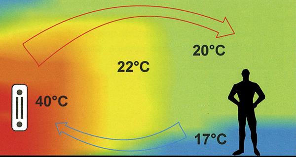 暖气片采暖示意图