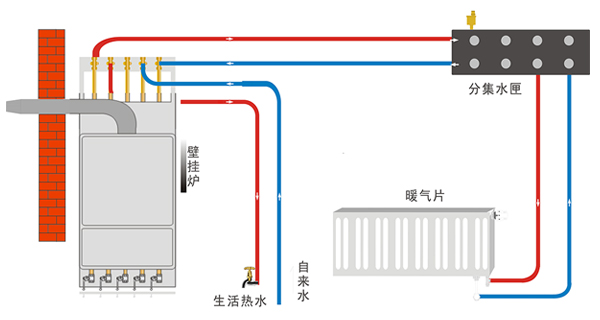 明装暖气_暖气片采暖结构图