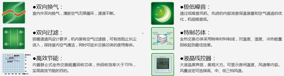 家庭新风_万博官网最新app下载新风_万博官网最新app下载全热交换器