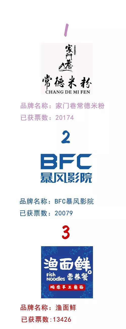 廣州特許加盟展-廣州特許加盟展覽會1