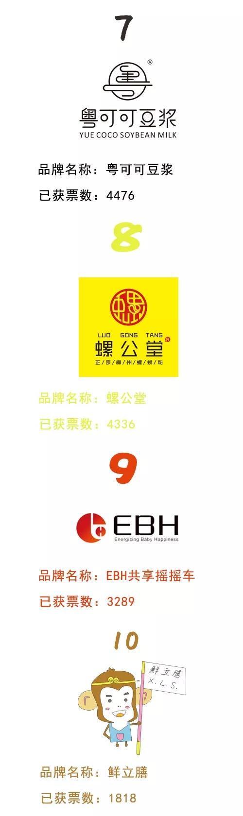 廣州特許加盟展-廣州特許加盟展覽會3