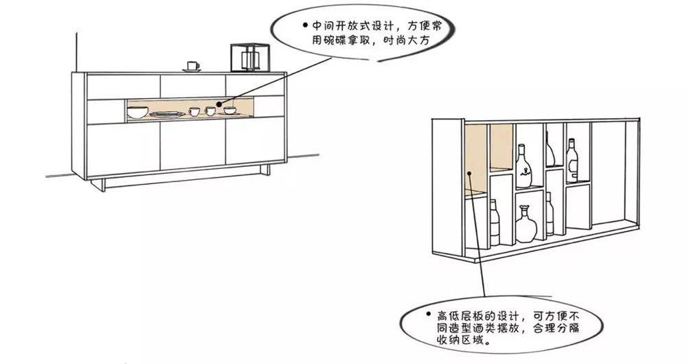 餐酒柜:餐邊柜與酒柜合二為一,餐廳擴容5m2!-26