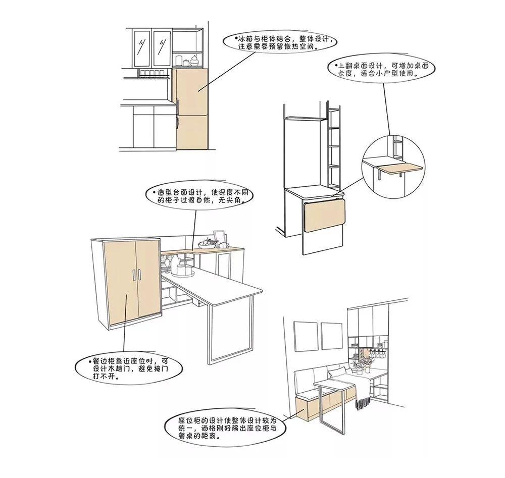 餐酒柜:餐邊柜與酒柜合二為一,餐廳擴容5m2!-28