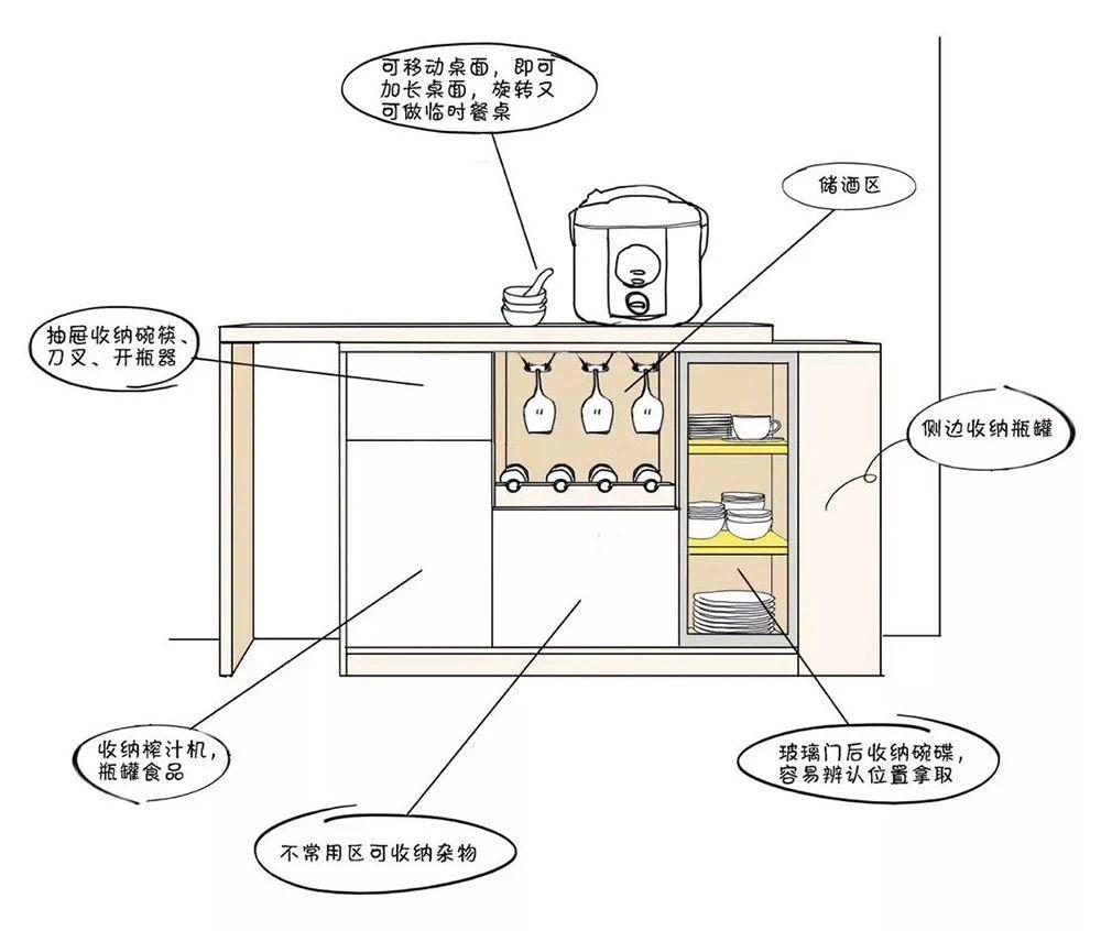 餐酒柜:餐邊柜與酒柜合二為一,餐廳擴容5m2!-6