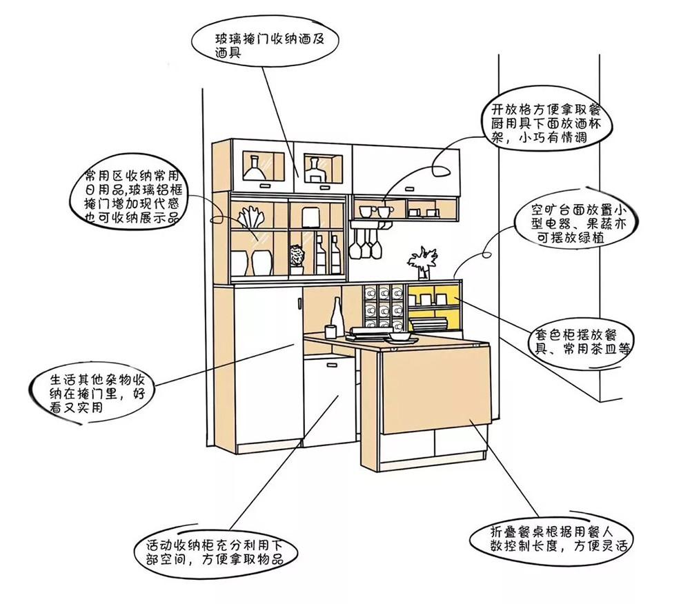 餐酒柜:餐邊柜與酒柜合二為一,餐廳擴容5m2!-8