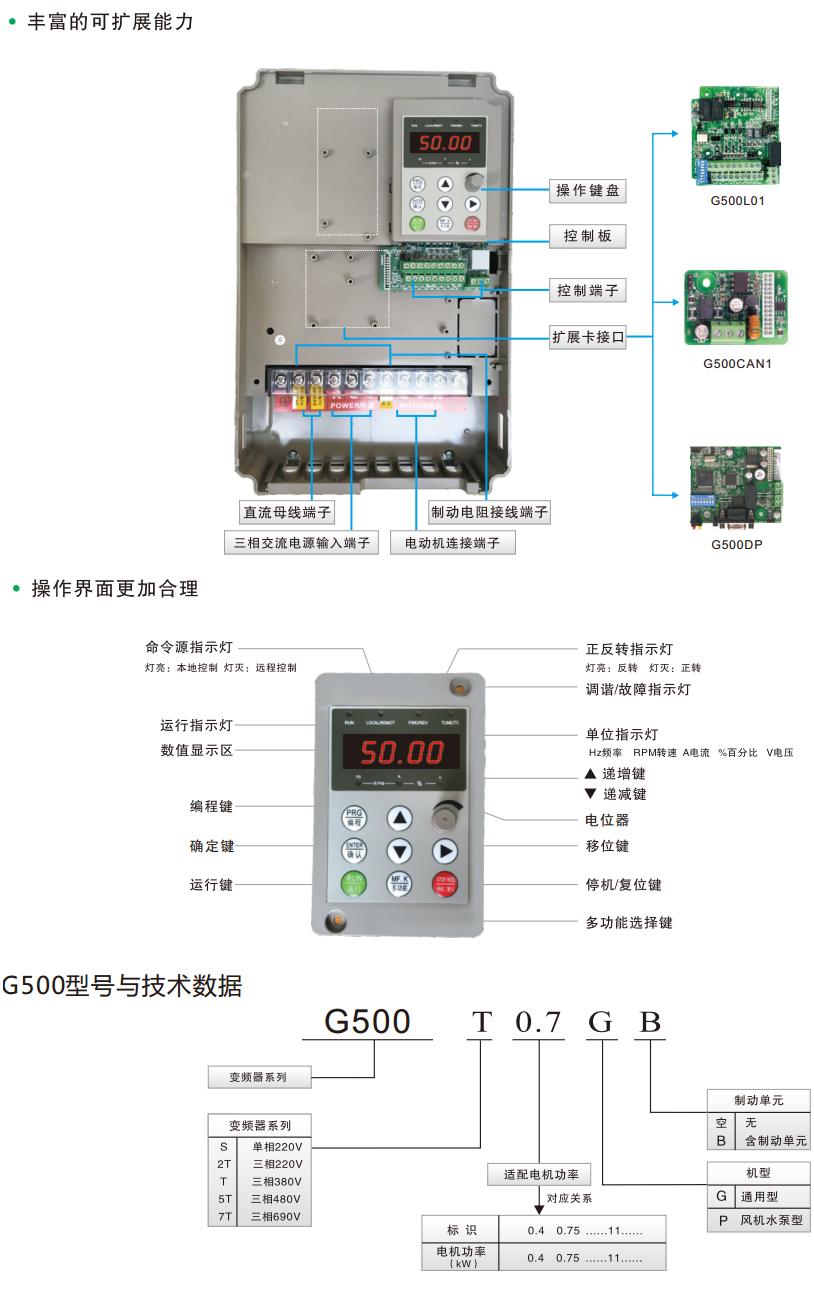G500系列变频器-2