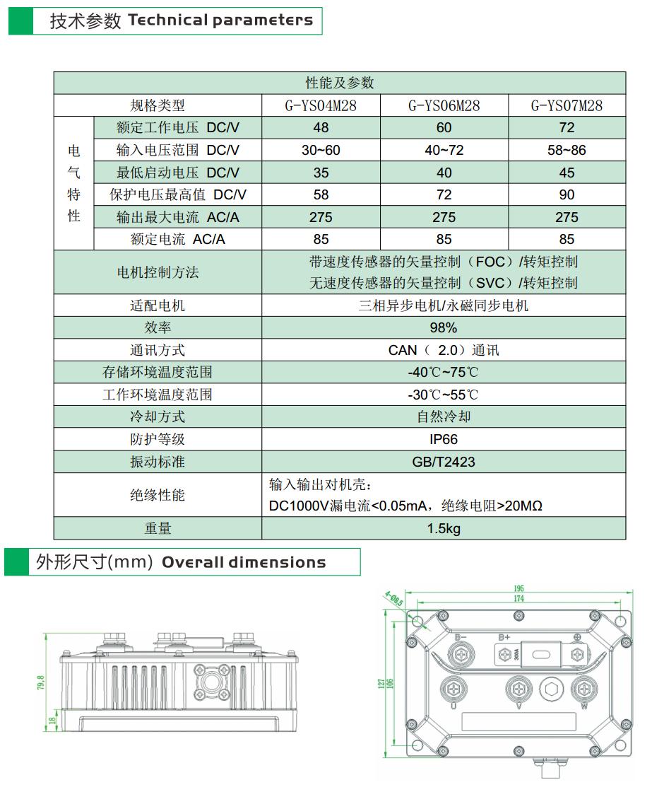 G-YS06M28系列電動汽車用交流電機控制器-2