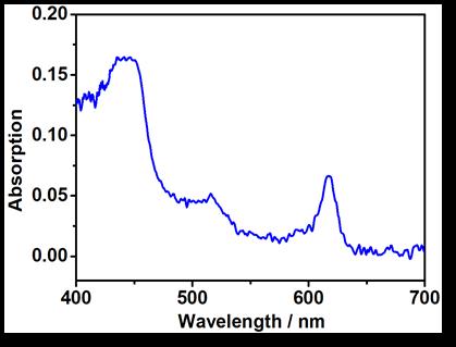 二维材料吸收光谱