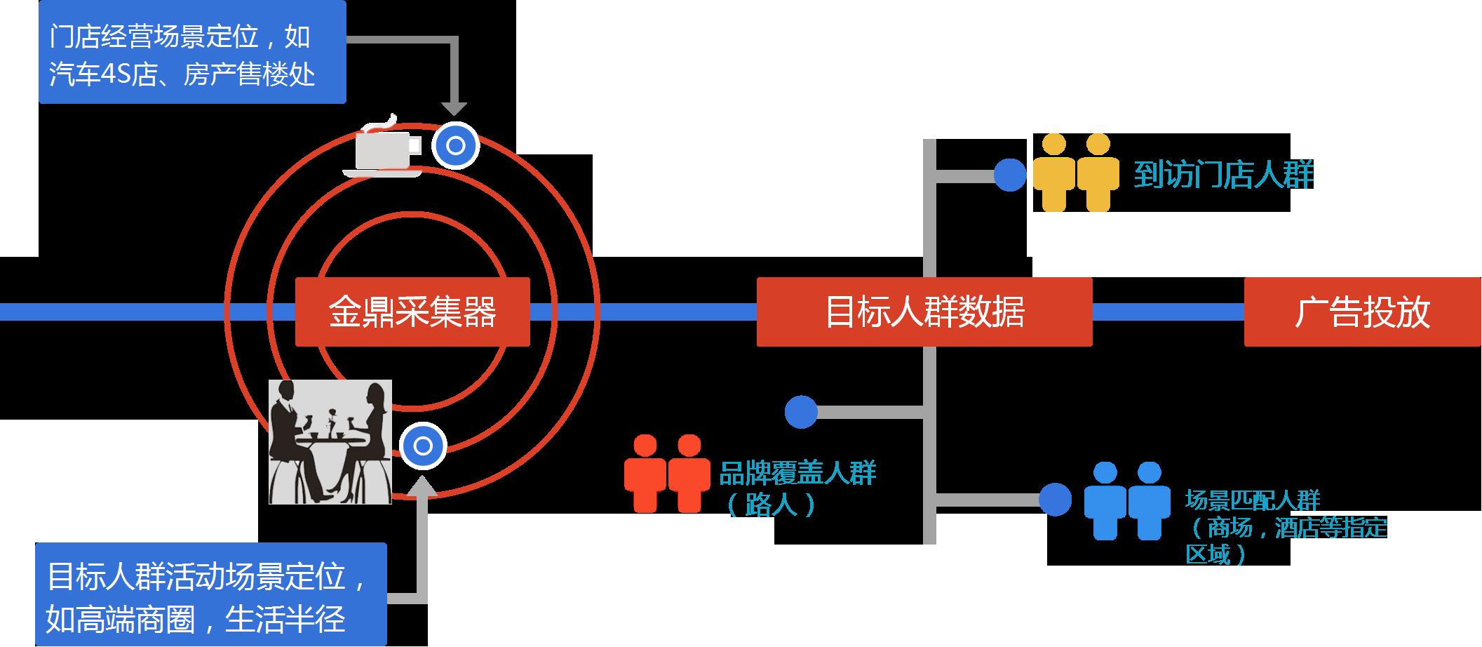 www.lc777.com大数据营销